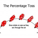 The Axis Power Craps Percentage Toss